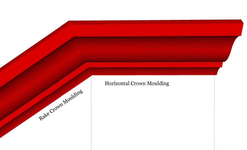 Crown Molding Tools